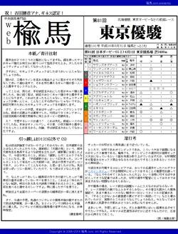 web楡馬 通巻191号 東京優駿号