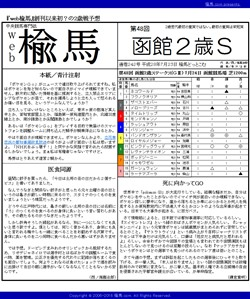 web楡馬 通巻242号 函館2歳ステークス号