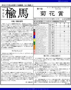 web楡馬 通巻247号 菊花賞号