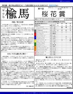 web楡馬 通巻257号 桜花賞号