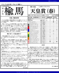 web楡馬 通巻259号 天皇賞(春)号