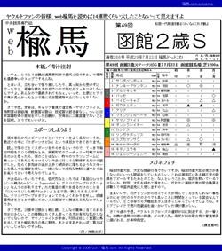 web楡馬 通巻266号 函館2歳ステークス号