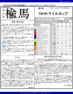 web楡馬 通巻284号 NHKマイルカップ号