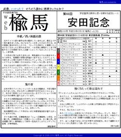 web楡馬 通巻288号 安田記念号