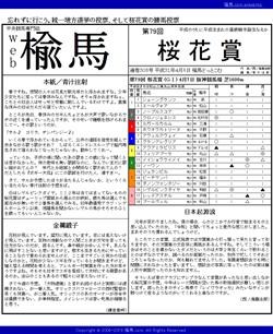 web楡馬 通巻305号 桜花賞号